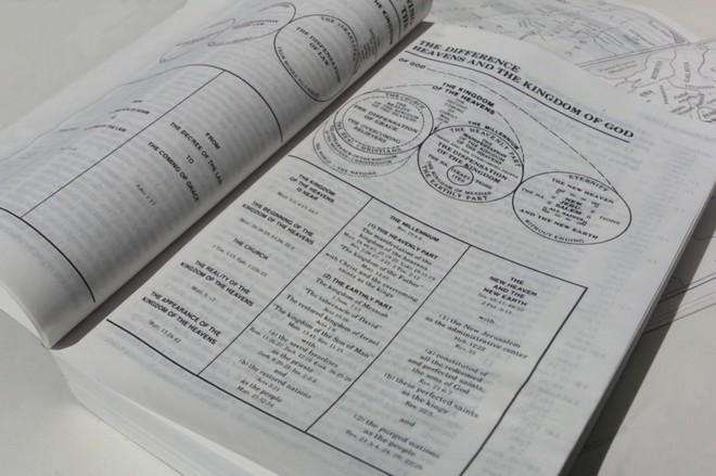 Diagrammid ja kaardid